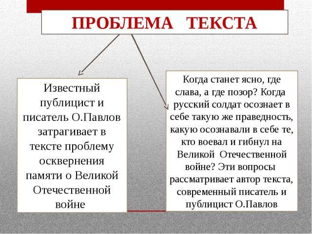 ПРОБЛЕМА ТЕКСТА Известный публицист и писатель О.Павлов затрагивает в тексте...