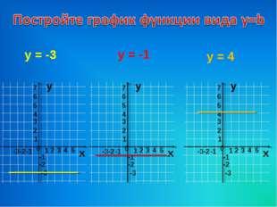 y = -3 y = -1 y = 4