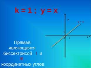 k = 1 ; y = x х у 0 1 1 Прямая, являющаяся биссектрисой I и III координатных