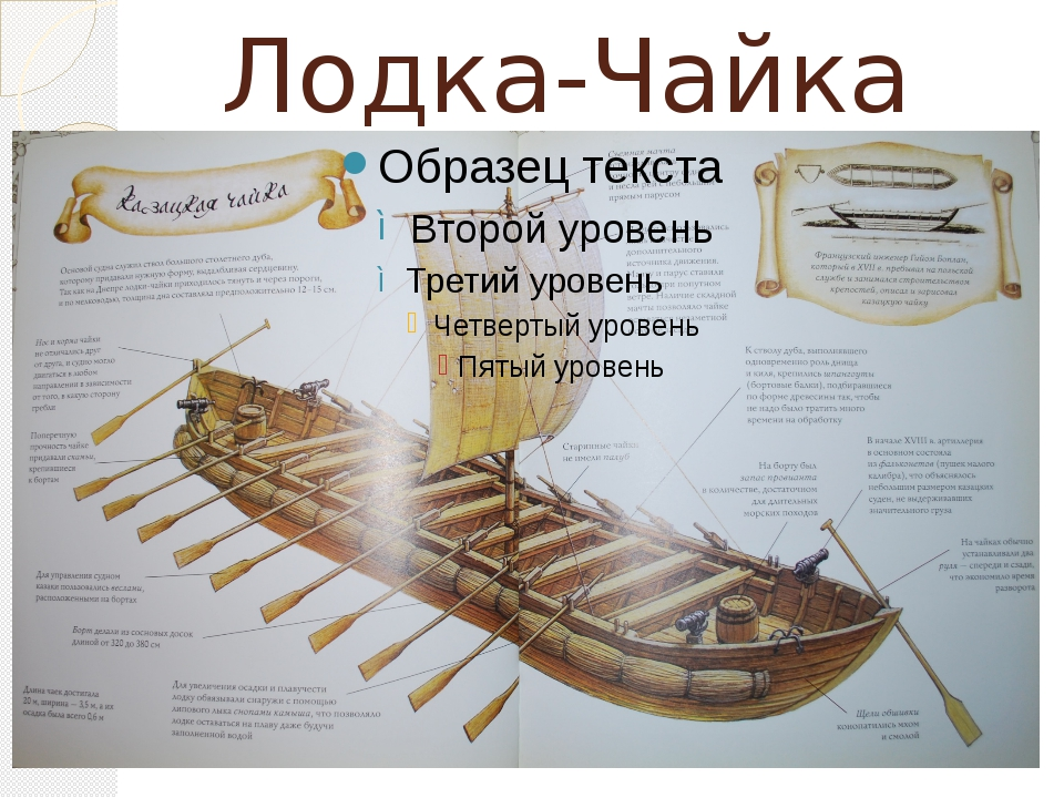Лодка-Чайка