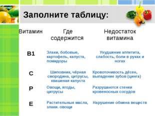 Заполните таблицу: Витамин Где содержится Недостаток витамина В1 Злаки, бобов