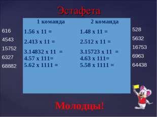 Эстафета Молодцы! 1 команда 56 х 11 = 413 х 11 = 14832 х 11 = 57 х 111= 62 х
