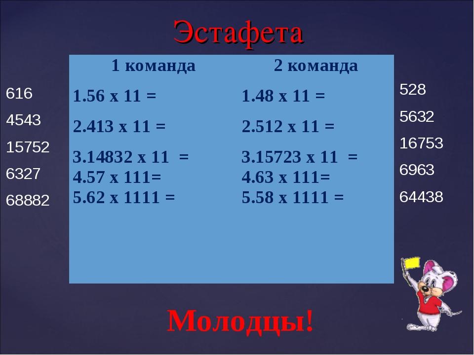 Эстафета Молодцы! 1 команда 56 х 11 = 413 х 11 = 14832 х 11 = 57 х 111= 62 х...