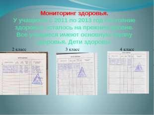 Мониторинг здоровья. У учащихся с 2011 по 2013 год состояние здоровья осталос