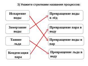 3) Укажите стрелками названия процессов: Испарение воды Замерзание воды Таян