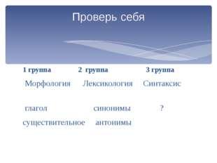 1 группа 2 группа 3 группа Морфология Лексикология Синтаксис глагол синонимы