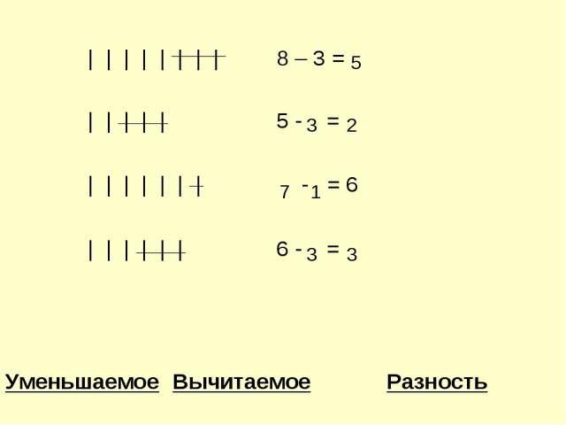 Уменьшаемое Вычитаемое Разность 5 3 2 7 1 3 3 | | | | | | | |8 – 3 = | | | |...