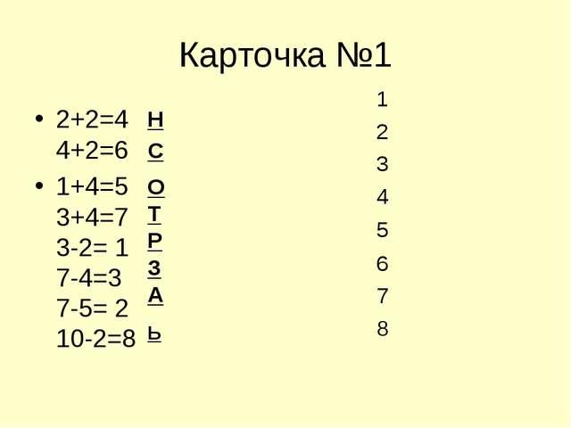 Карточка №1 2+2=4 4+2=6 1+4=5 3+4=7 3-2= 1 7-4=3 7-5= 2 10-2=8 Н С О Т Р З А...