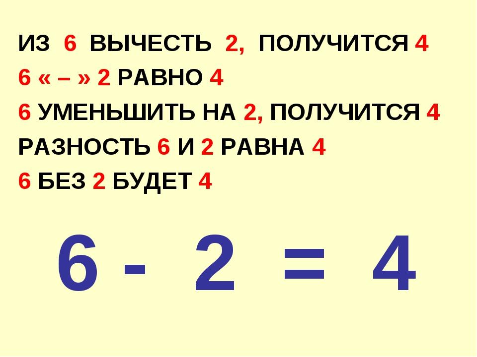 ИЗ 6 ВЫЧЕСТЬ 2, ПОЛУЧИТСЯ 4 6 « – » 2 РАВНО 4 6 УМЕНЬШИТЬ НА 2, ПОЛУЧИТСЯ 4 Р...