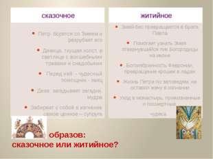 Домашнее задание: Составить эскиз обложки «Повести о Петре и Февронии Муромск