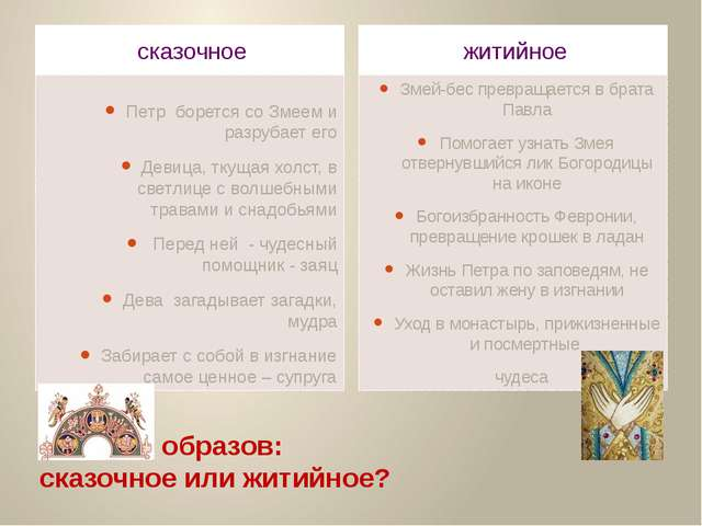 Домашнее задание: Составить эскиз обложки «Повести о Петре и Февронии Муромск...