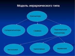 ЭТАПЫ РЕШЕНИЯ ЗАДАЧ 1. Постановка задачи 2. Анализ и исследование задачи, мод