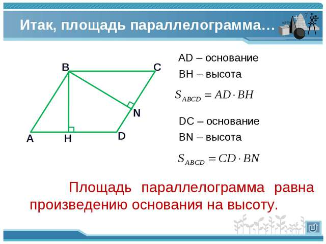 Итак, площадь параллелограмма… AD – основание BH – высота DC – основание BN –...