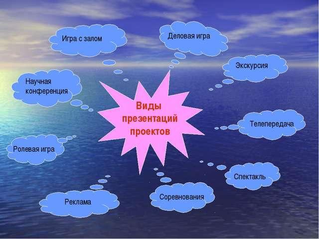 Научная конференция Деловая игра Ролевая игра Реклама Игра с залом Соревнован...