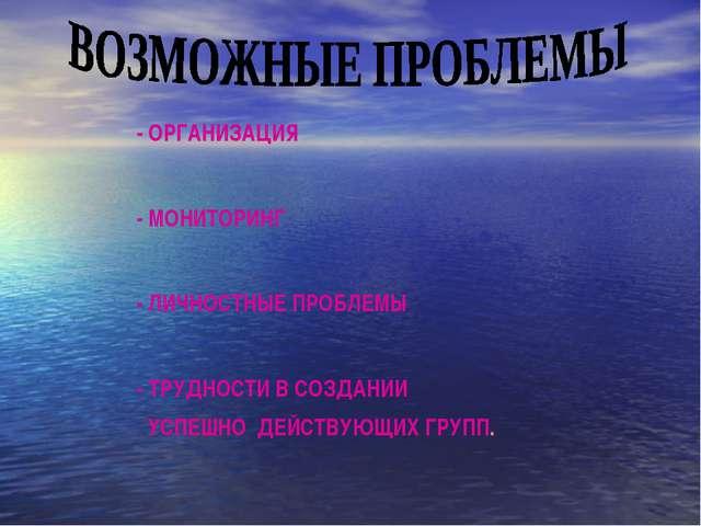 - ОРГАНИЗАЦИЯ - МОНИТОРИНГ - ЛИЧНОСТНЫЕ ПРОБЛЕМЫ - ТРУДНОСТИ В СОЗДАНИИ УСПЕ...
