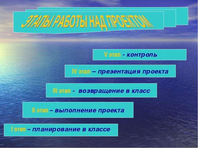 II этап – выполнение проекта III этап - возвращение в класс IV этап – презент...