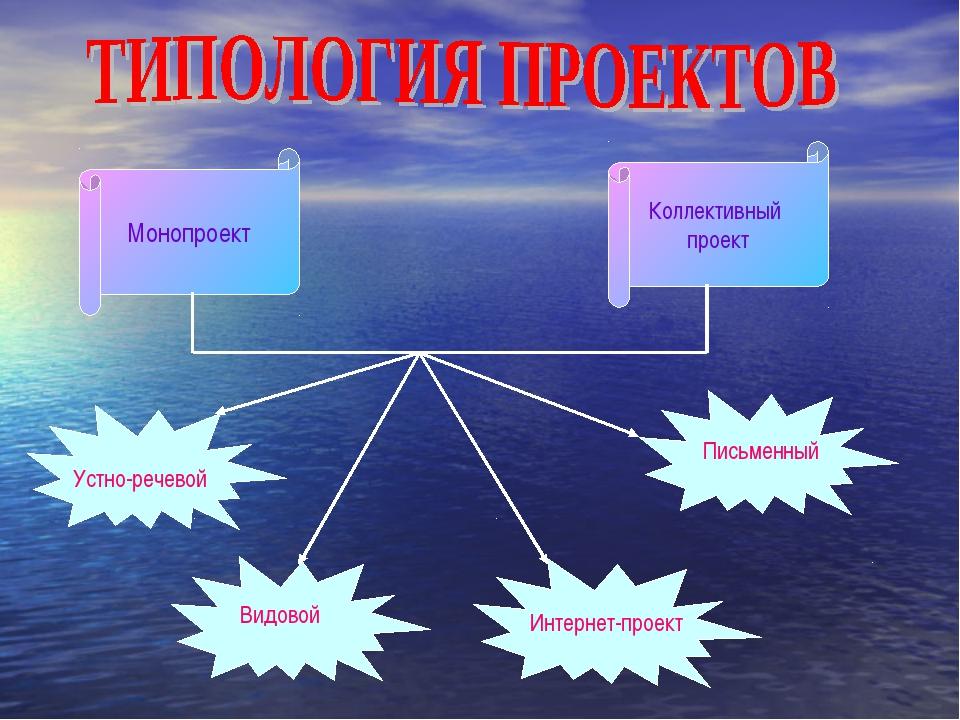 Монопроект Коллективный проект Устно-речевой Видовой Интернет-проект Письменный