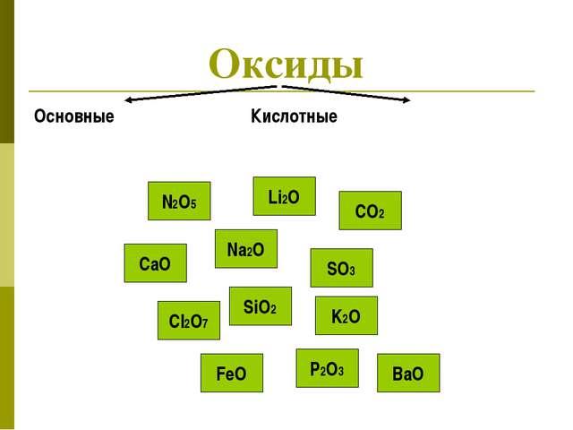 Оксиды Основные Кислотные SO3 SiO2 Cl2O7 P2O3 CO2 N2O5 FeO Li2O BaO CaO Na2O...