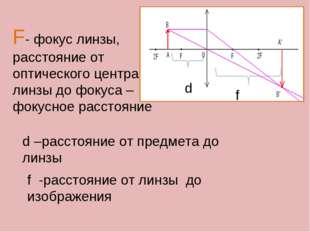 F- фокус линзы, расстояние от оптического центра линзы до фокуса – фокусное р