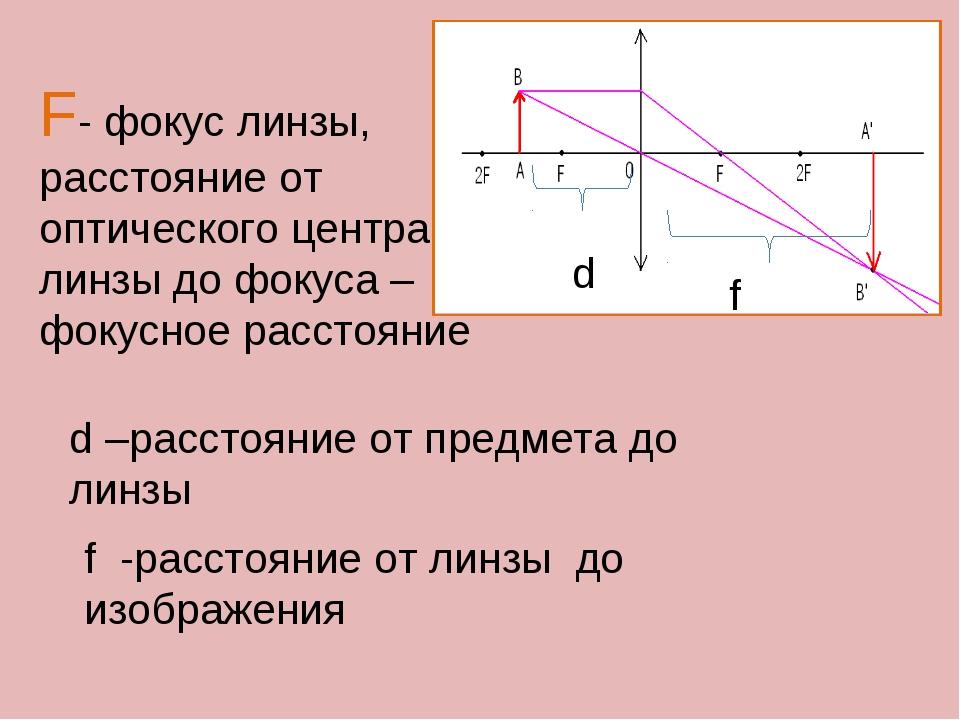 F- фокус линзы, расстояние от оптического центра линзы до фокуса – фокусное р...