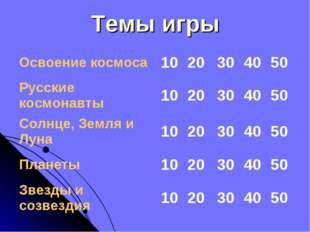 Темы игры Освоение космоса1020304050 Русские космонавты1020304050 С