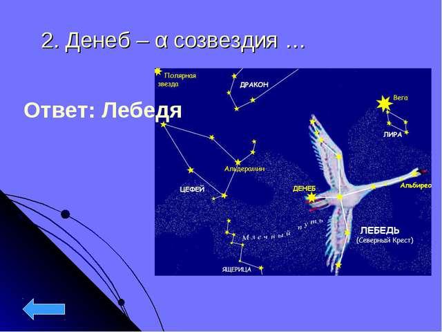 Ответ: Лебедя 2. Денеб – α созвездия …
