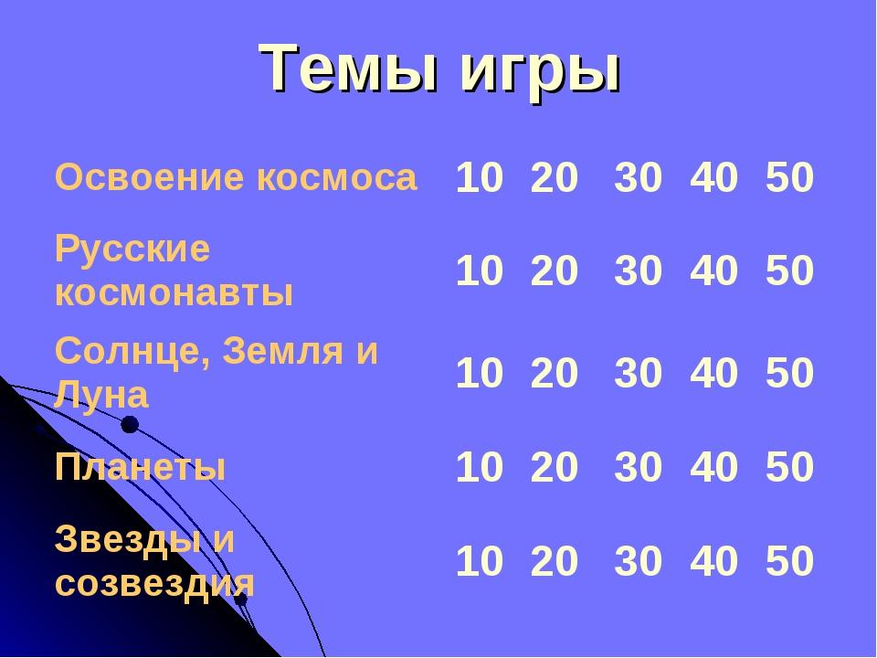 Темы игры Освоение космоса1020304050 Русские космонавты1020304050 С...