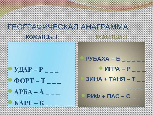 ГЕОГРАФИЧЕСКАЯ АНАГРАММА КОМАНДА I КОМАНДА II УДАР – Р _ _ _ ФОРТ – Т _ _ _ А...