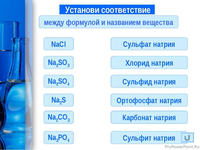 Установи соответствие между формулой и названием вещества Сульфат натрия Na2...