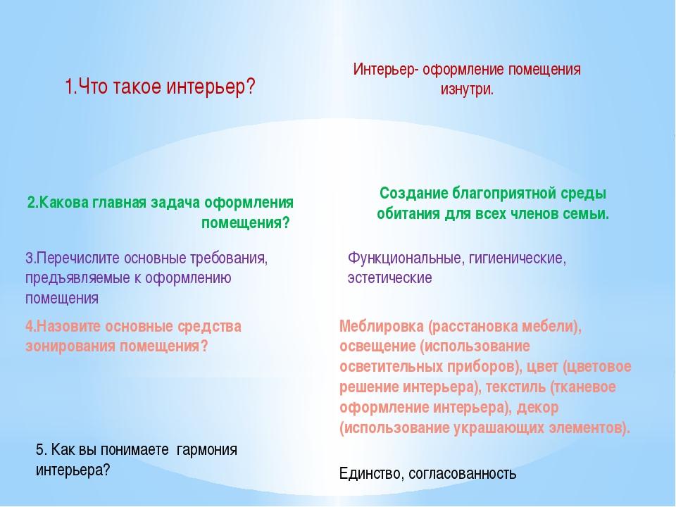 1.Что такое интерьер? 2.Какова главная задача оформления помещения? Интерьер-...