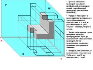 X Y V H W Третью плоскость проекций называют профильной, а проекцию на ней –
