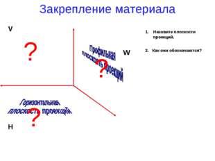 Закрепление материала ? Назовите плоскости проекций. ? ? V W H 2. Как они обо
