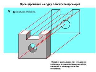 V – фронтальная плоскость Проецирование на одну плоскость проекций Предмет ра