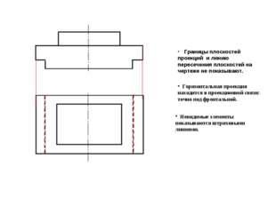 Границы плоскостей проекций и линию пересечения плоскостей на чертеже не пок
