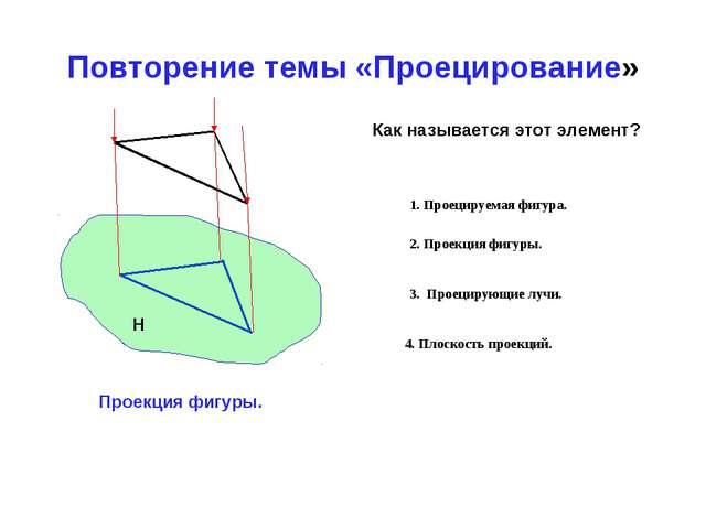 Повторение темы «Проецирование» Как называется этот элемент? Проекция фигуры....