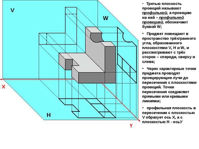 X Y V H W Третью плоскость проекций называют профильной, а проекцию на ней –...