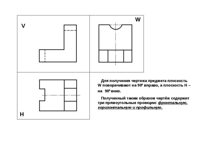 V W H Для получения чертежа предмета плоскость W поворачивают на 900 вправо,...