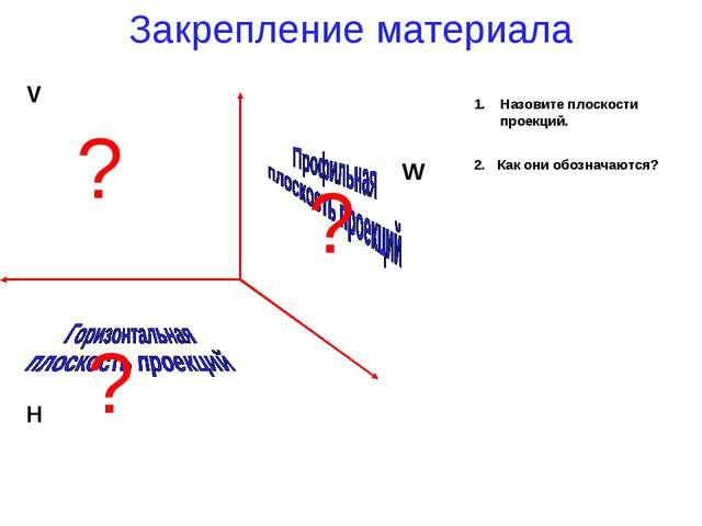 Закрепление материала ? Назовите плоскости проекций. ? ? V W H 2. Как они обо...