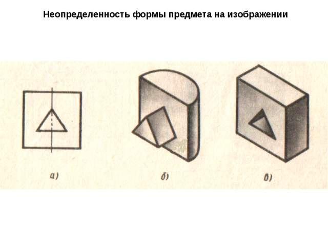 Неопределенность формы предмета на изображении