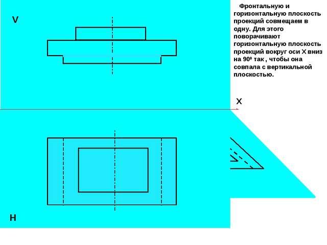 X V Фронтальную и горизонтальную плоскость проекций совмещаем в одну. Для это...