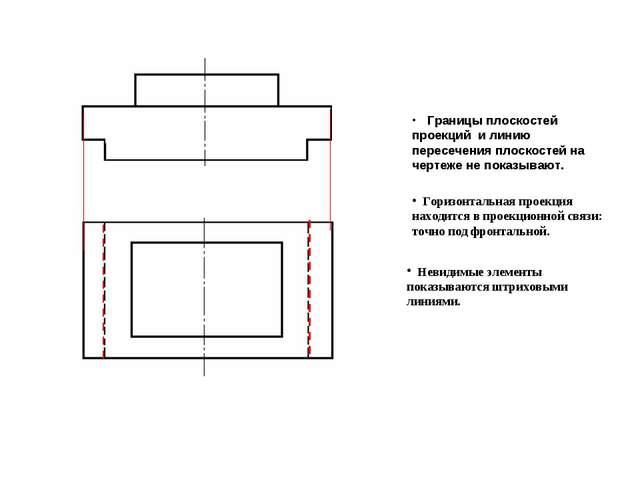 Границы плоскостей проекций и линию пересечения плоскостей на чертеже не пок...