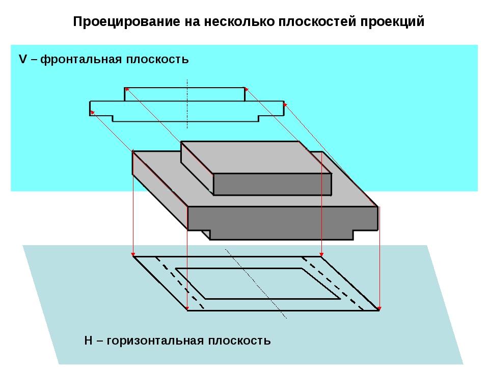 Проецирование на несколько плоскостей проекций V – фронтальная плоскость H –...