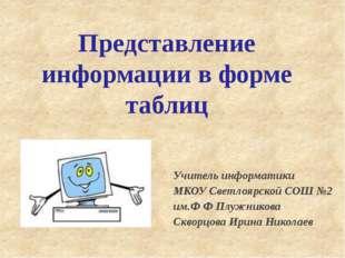 Фамилия Имя Алик Володя Миша Юра Балашов - Петров Лунин Симонов
