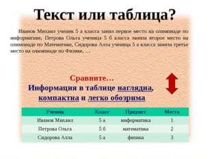 Текст или таблица? Иванов Михаил ученик 5 а класса занял первое место на оли