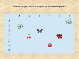 Назовите адреса ячеек, в которых расположены картинки 1 2 3 4 5 6 А Б В Г Д Е Ж