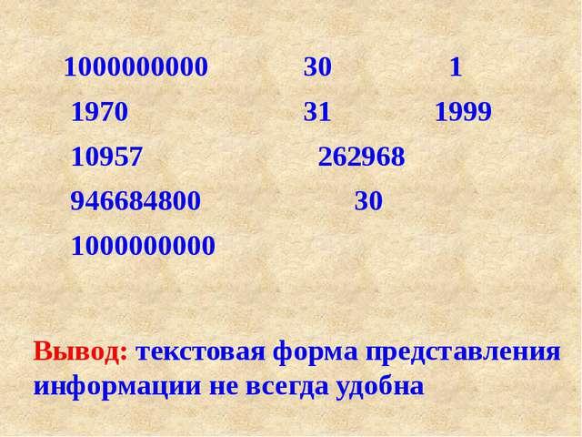 1000000000 30 1 1970 31 1999 10957 262968 946684800 30 1000000000 Вывод: текс...