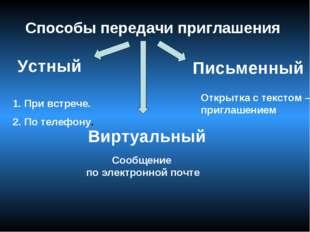 Способы передачи приглашения Устный Письменный Виртуальный 1. При встрече. 2.