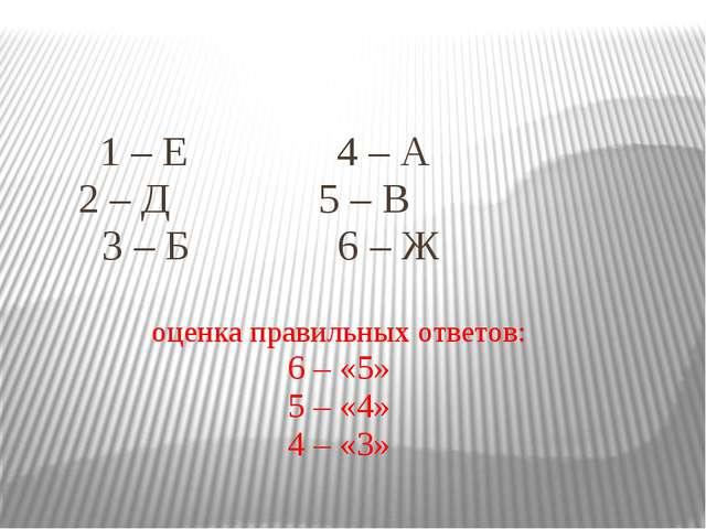 1 – Е 4 – А 2 – Д 5 – В 3 – Б 6 – Ж оценка правильных ответов: 6 – «5» 5 – «...