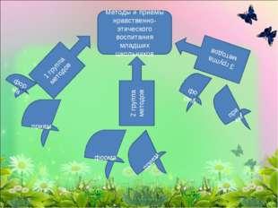 Методы и приемы нравственно-этического воспитания младших школьников 3 группа