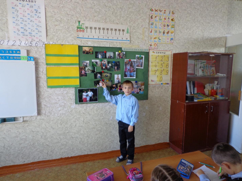C:\Users\NecroS\Мама\по внеурочке Коротченко\занятия 1-2кл\фото с занятия Моя семья\DSC00068.JPG